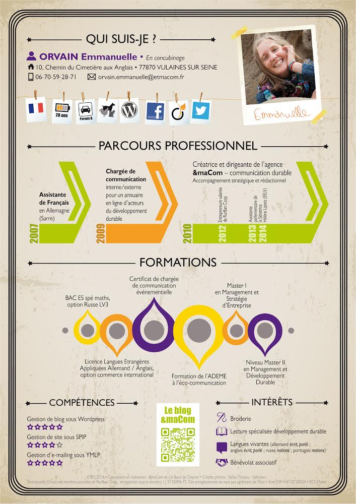 exemple cv communication evenementielle